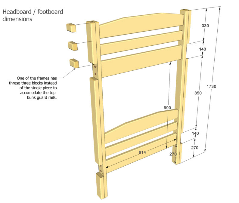 How to make a DIY bunk bed / double deck bed - Step-by-Step Guide - Bunk-bed headboard/footboard dimensions