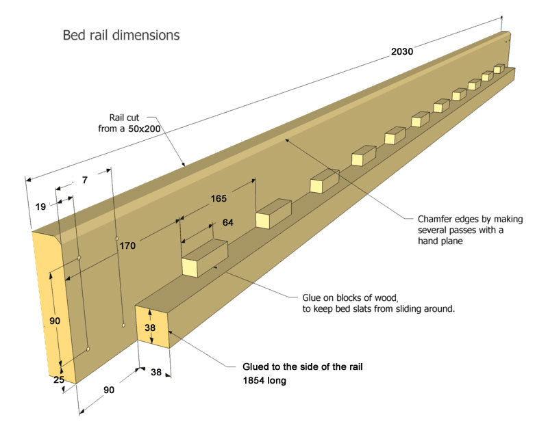 How to make a DIY bunk bed / double deck bed - Step-by-Step Guide - Bed-rails dimensions
