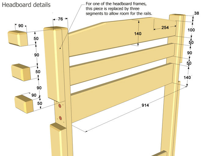 How to make a DIY bunk bed / double deck bed - Step-by-Step Guide - Bunk-bed headboard