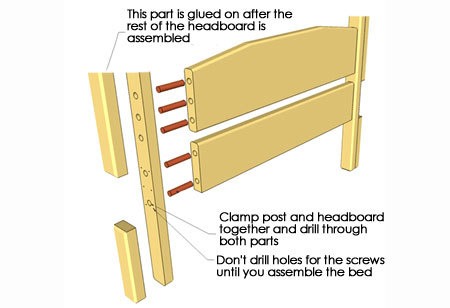 How to make a DIY bunk bed / double deck bed - Step-by-Step Guide - Assemble the ends of the bed from racks and supports