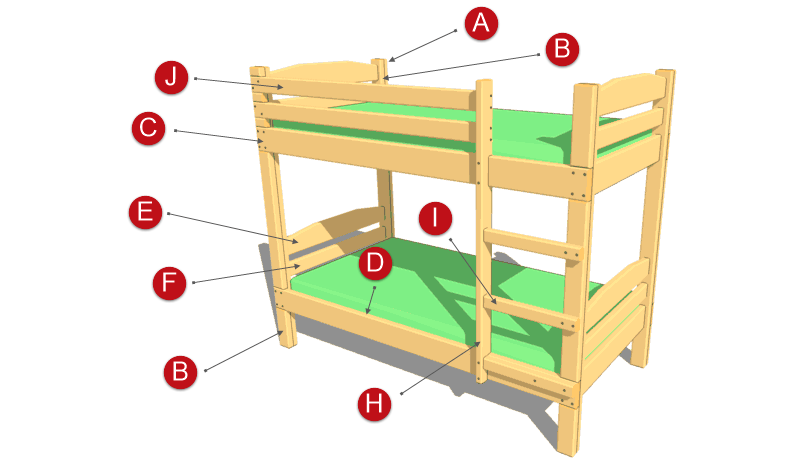 How to make a DIY bunk bed / double deck bed - Step-by-Step Guide - Blueprint for making a wooden bunk bed
